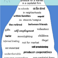 Figure-1-The-Economy-as-an-Iceberg